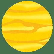 西洋占星術における『金星』の基本
