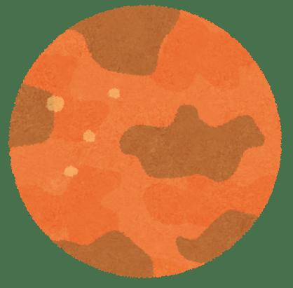 西洋占星術における『火星』の基本