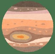 西洋占星術における『木星』の基本